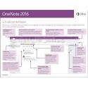 Office 2016 Famille & Petites Entreprises